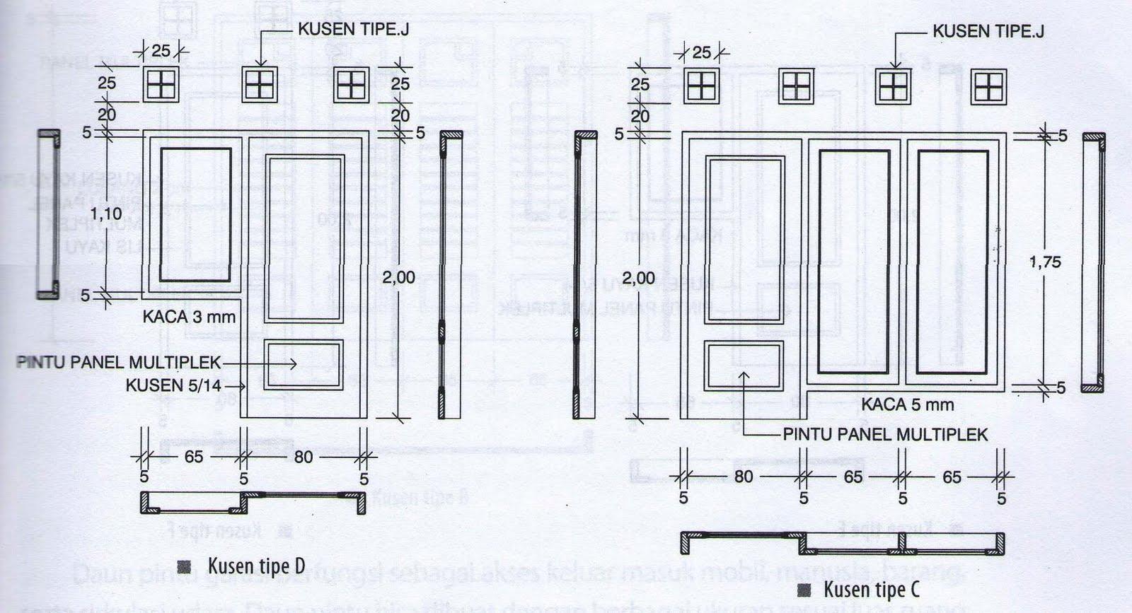 Ukuran Pintu Dan Jendela