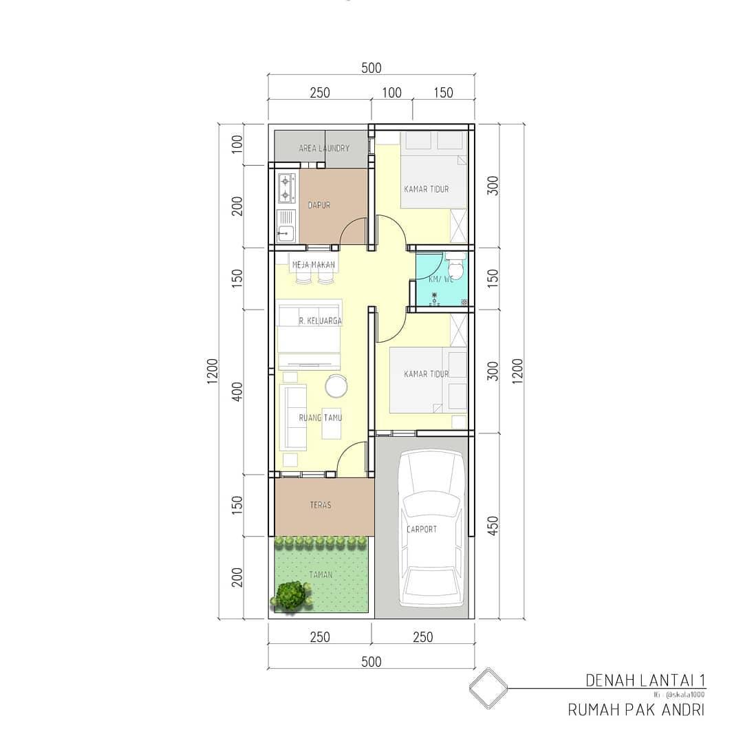 Denah Model Rumah Minimalis 1 Lantai Tampak Depan